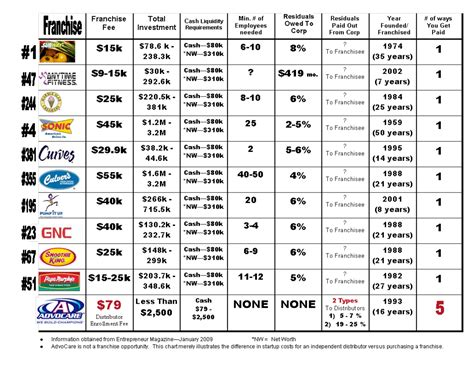 increasing lean muscle price comparison picture 9