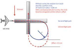 procedure straightens h picture 9