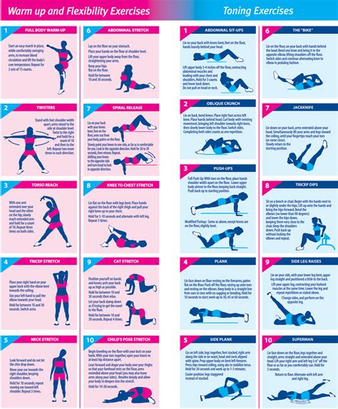 good weight loss exercise picture 3