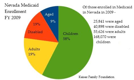 nevada division for aging services - single point picture 19
