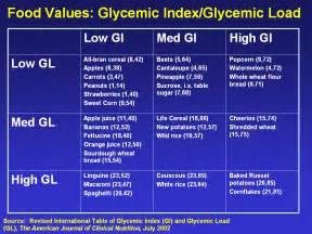 values food cholesterol values picture 5