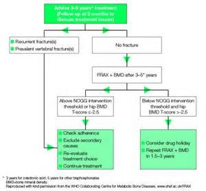 ella22 cytotec misoprostol picture 13