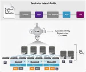 nexus application picture 2