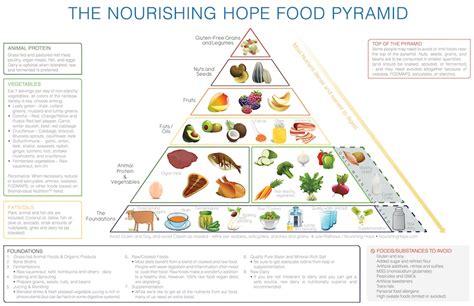 diet workshop picture 1