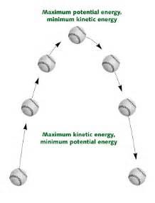 meg chang maximum power formula picture 3