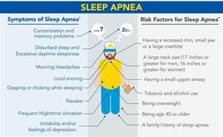 sleep apnea cures picture 5