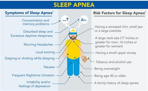 symptoms of sleep apena picture 6