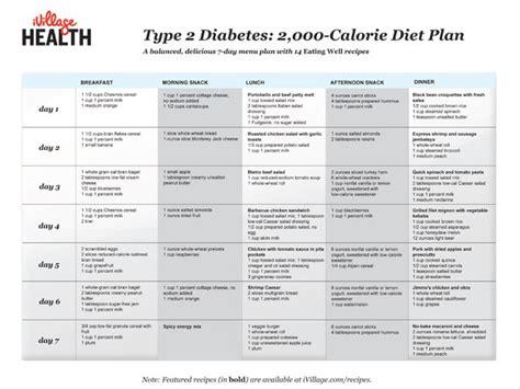 2000 calorie diabetic diets picture 2