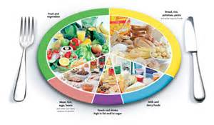 Cholesterol food ldl lower that picture 9