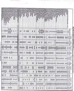 comparison color chart wella koleston picture 7