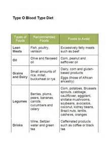 diet lab picture 7