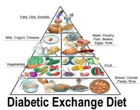 1600 ada diet picture 5