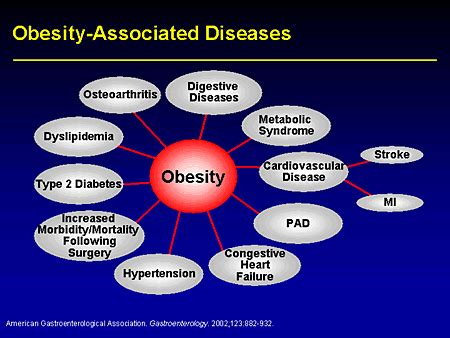 sleeping disorders due to obesity picture 15