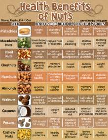 benefits of the herbs in yoders good health picture 3