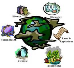 lesson plans pollution and human health picture 2