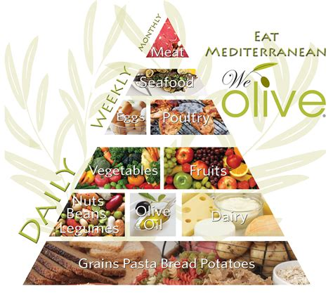medderterinne diet picture 5