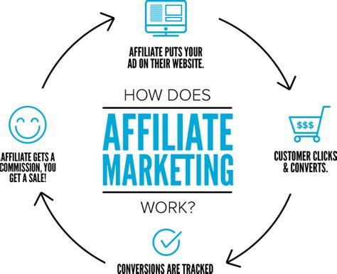 affiliate programs picture 15