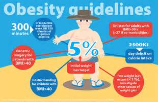 obesity weight loss picture 7
