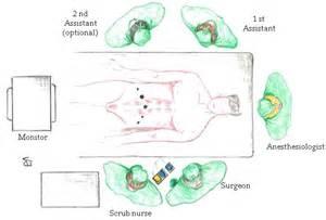 Laparoscopic prostatectomy picture 5
