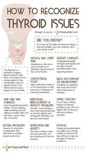how do you know if your thyroid dies picture 1