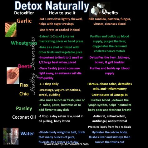 cleanse your body picture 6