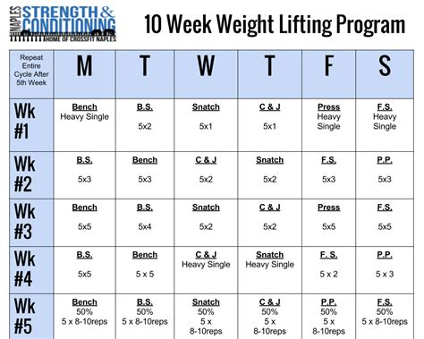 weight lifting programs picture 9