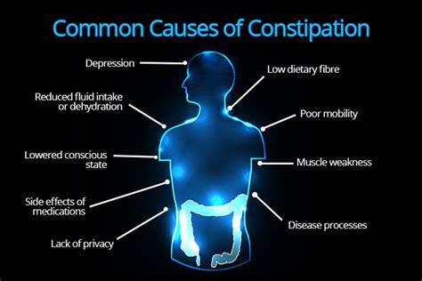 constipation diet picture 1