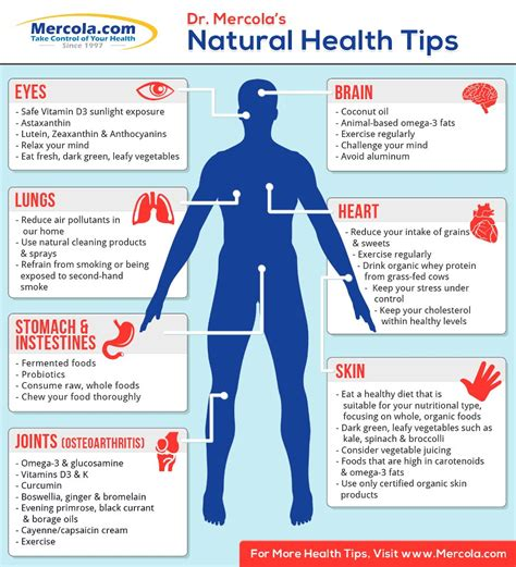 dr.khurram new tips 2013 november picture 13