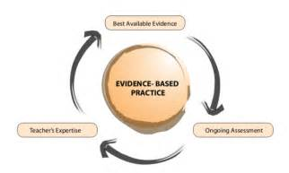 insomnia evidence based practice picture 5
