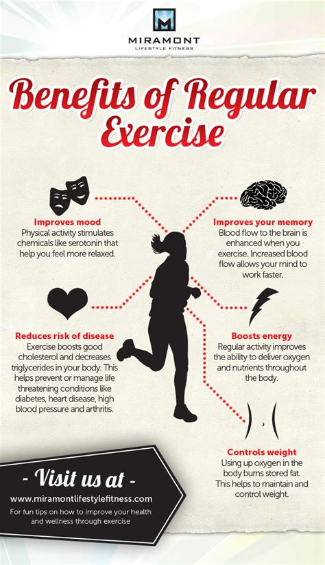 effects of exercise on heart rate and blood pressure picture 12