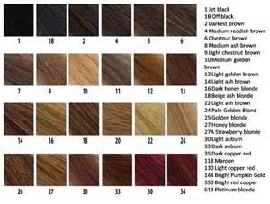 revlon hair color chart picture 2