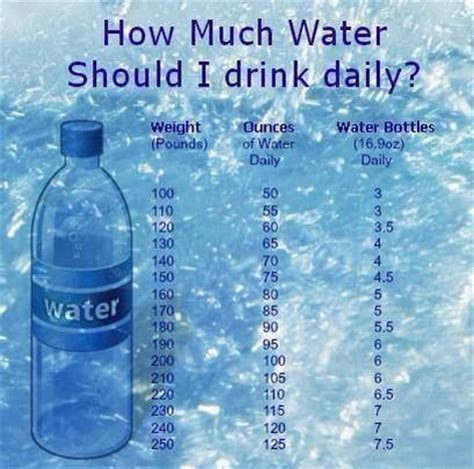 how much water weight will i loose on picture 7