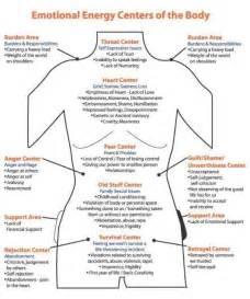 hiatal hernia chinese medicine picture 9