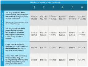 low cost health insurance pennsylvania picture 5