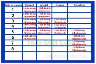 testosterone cypionate tren cycle picture 17