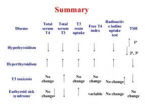 hashimoto's thyroidistis picture 9