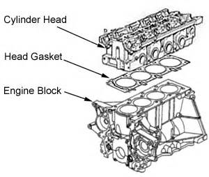 white smoke head gasket picture 10