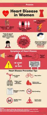 What affects cholesterol picture 6