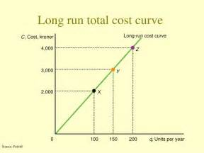 total curve price in philippines picture 5