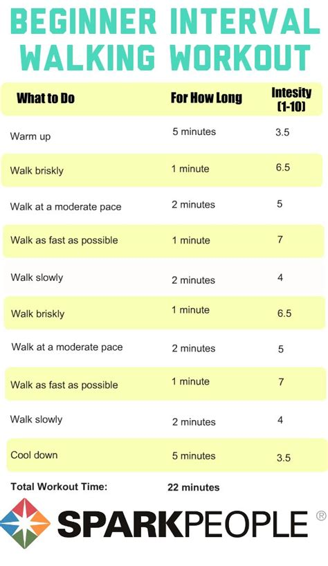 walking plan for weight loss picture 7