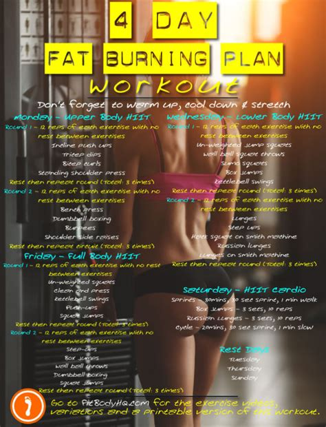 Nutrition for burning fat picture 5