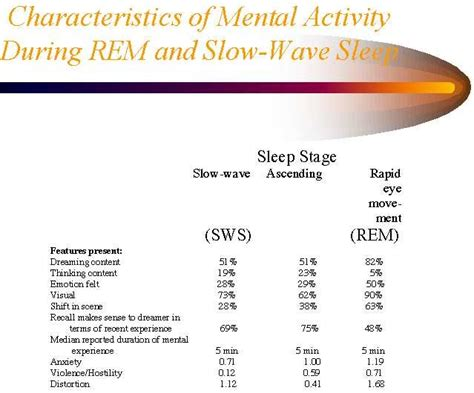 drugs that help rem sleep picture 14