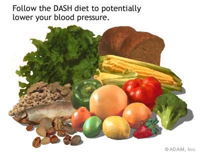 Dietary changes to lower blood pressure picture 9
