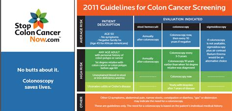 free colon cancer screening for those who dont picture 4