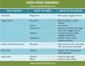 weight loss with pcos picture 6