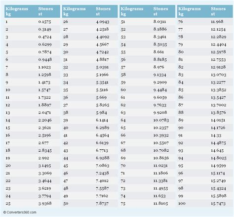 free weight loss and measurement chart picture 8