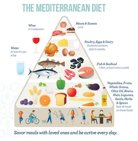 1500 calorie diet benefits picture 6