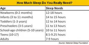 how do sleep picture 6