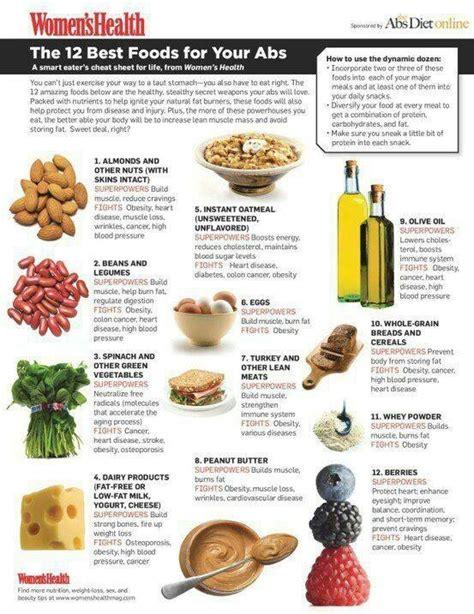 ab diet picture 5