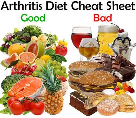 arthiritis diet picture 2